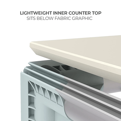 WaveLight® Casonara 300M SEG Light Box Counter
